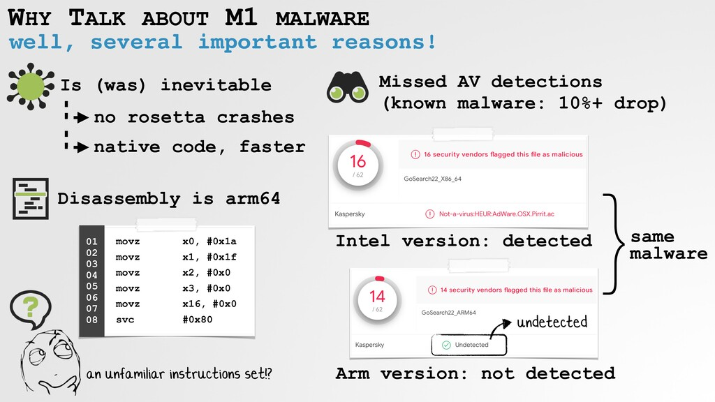 WHY TALK ABOUT M1 MALWARE well, several importa...