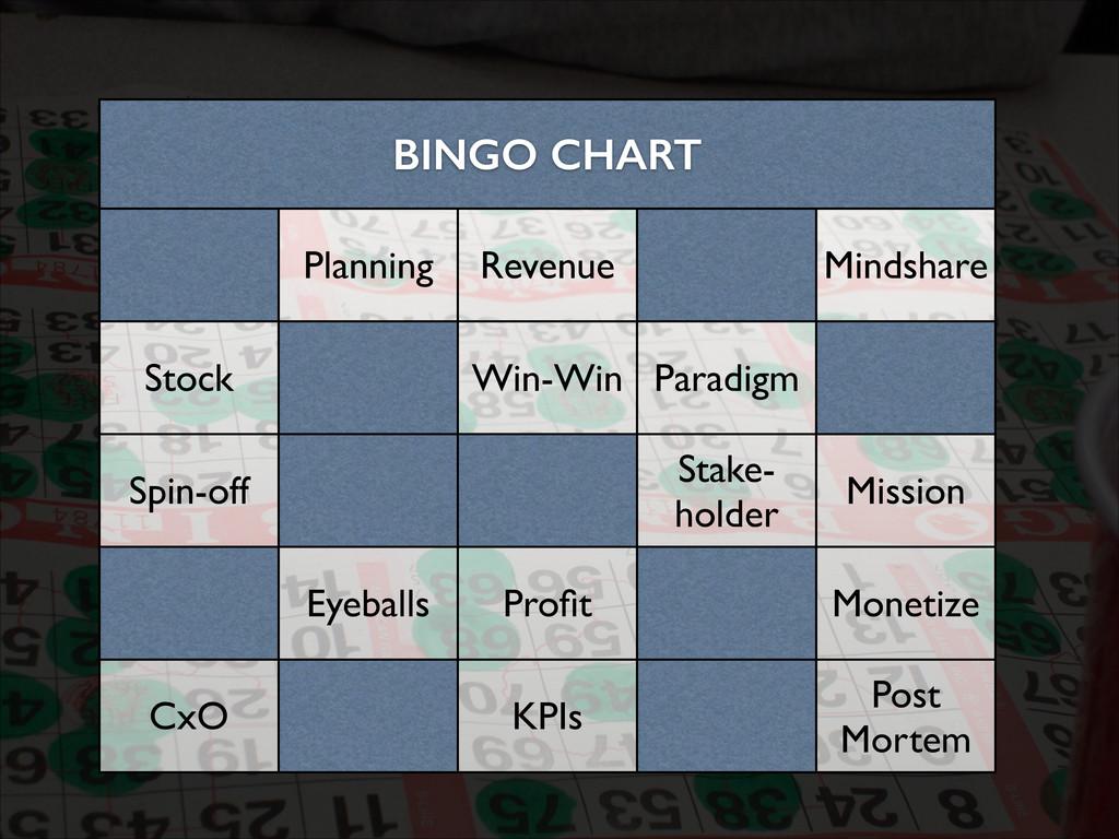 Planning Revenue Mindshare Stock Win-Win Paradi...