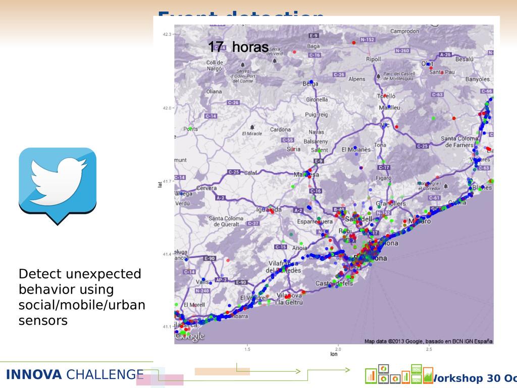INNOVA CHALLENGE Workshop 30 Oc Detect unexpect...