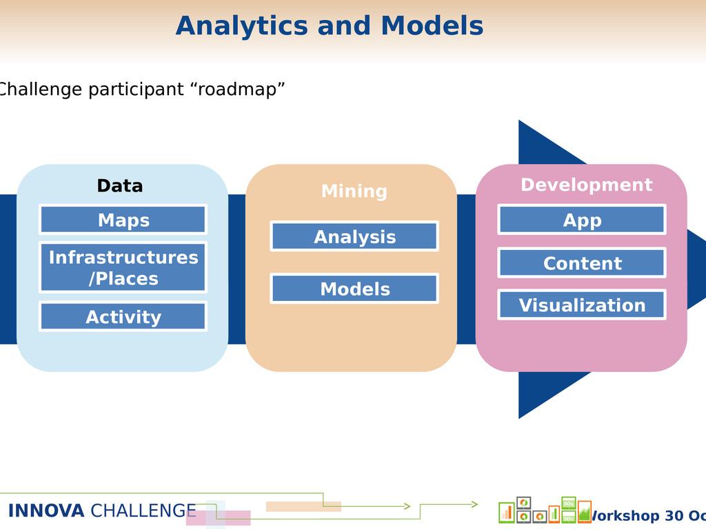 INNOVA CHALLENGE Workshop 30 Oc Maps Activity I...