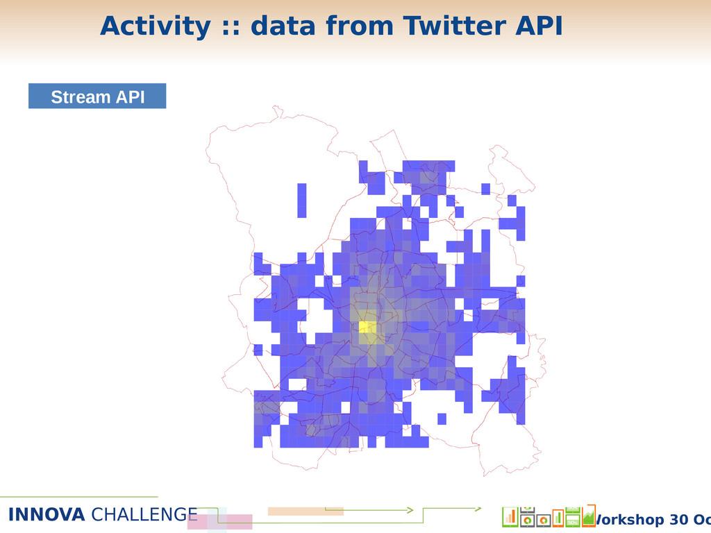 INNOVA CHALLENGE Workshop 30 Oc Stream API Acti...