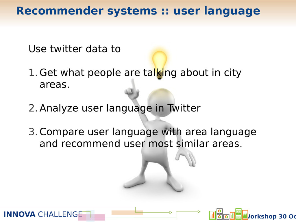 INNOVA CHALLENGE Workshop 30 Oc Use twitter dat...