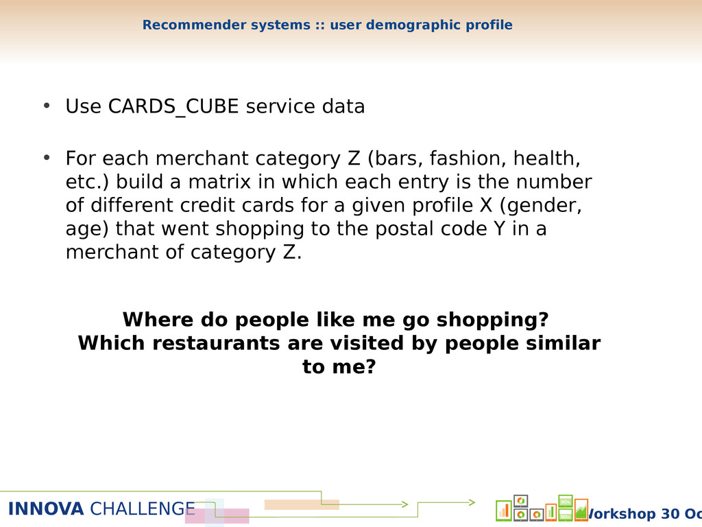 INNOVA CHALLENGE Workshop 30 Oc • Use CARDS_CUB...