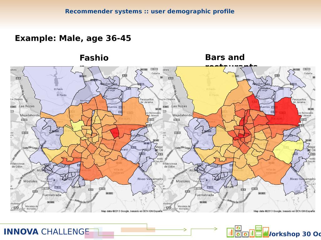 INNOVA CHALLENGE Workshop 30 Oc Example: Male, ...