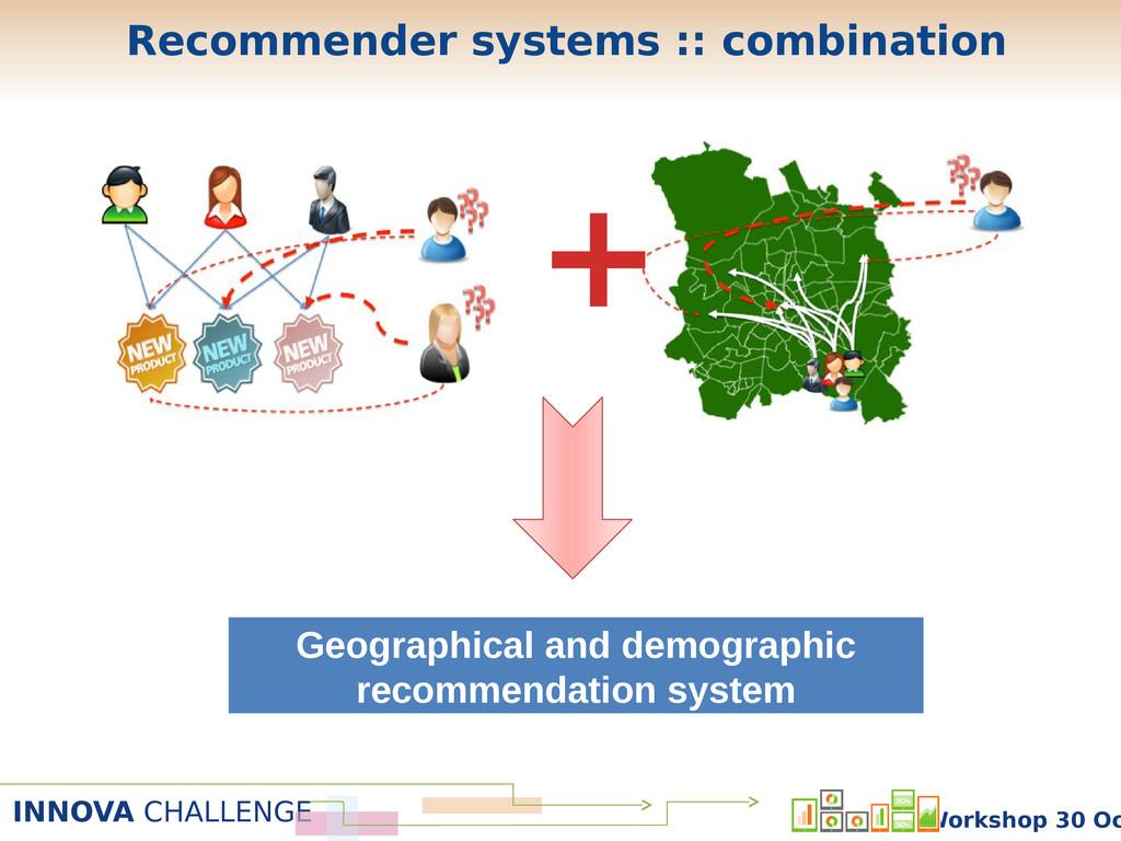 INNOVA CHALLENGE Workshop 30 Oc + Geographical ...