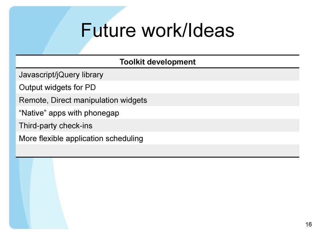 Future work/Ideas Toolkit development Javascrip...