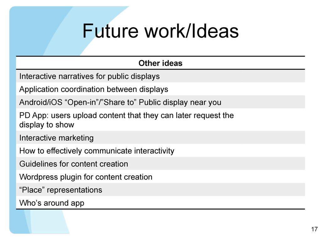 Future work/Ideas Other ideas Interactive narra...