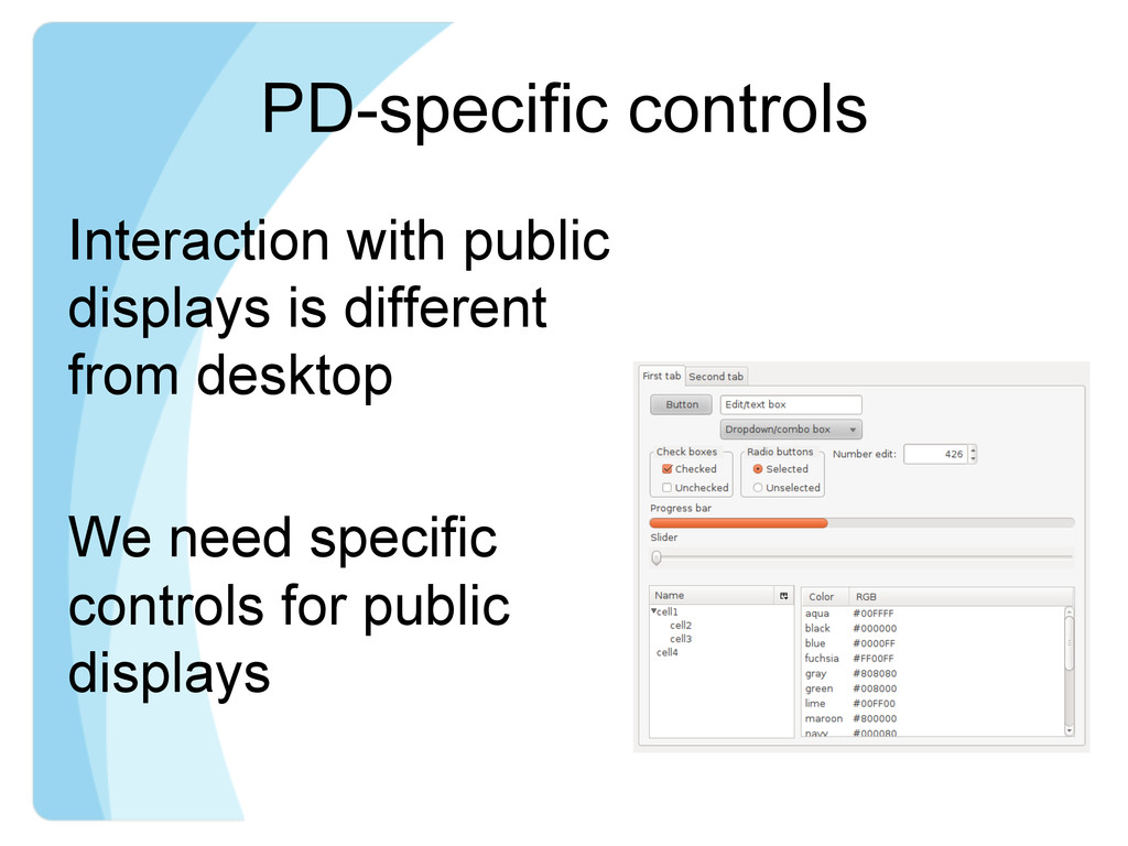 PD-specific controls Interaction with public di...