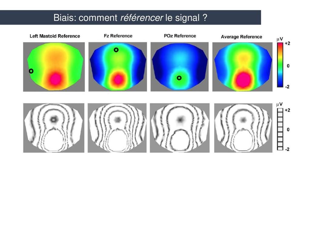 Biais: comment référencer le signal ?