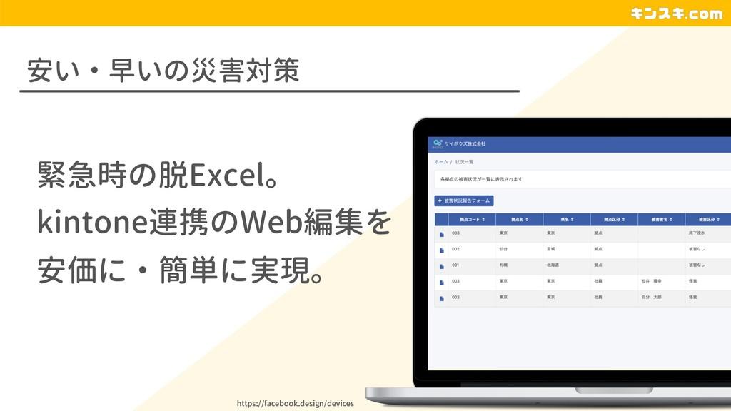 安い・早いの災害対策 緊急時の脱Excel。 kintone連携のWeb編集を 安価に・簡単に...