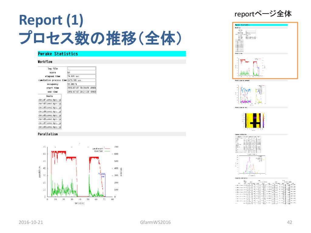 Report (1) プロセス数の推移(全体) 2016-10-21 GfarmWS2016 ...