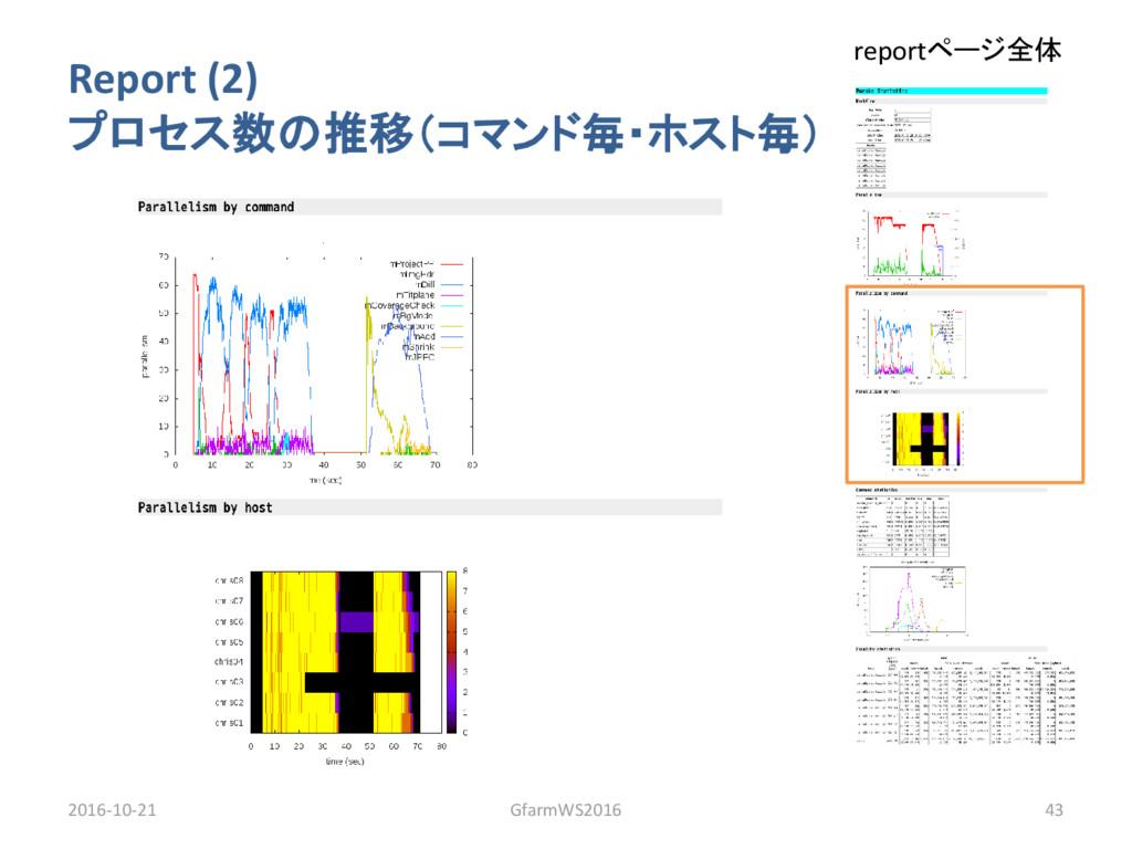 Report (2) プロセス数の推移(コマンド毎・ホスト毎) 2016-10-21 Gfar...
