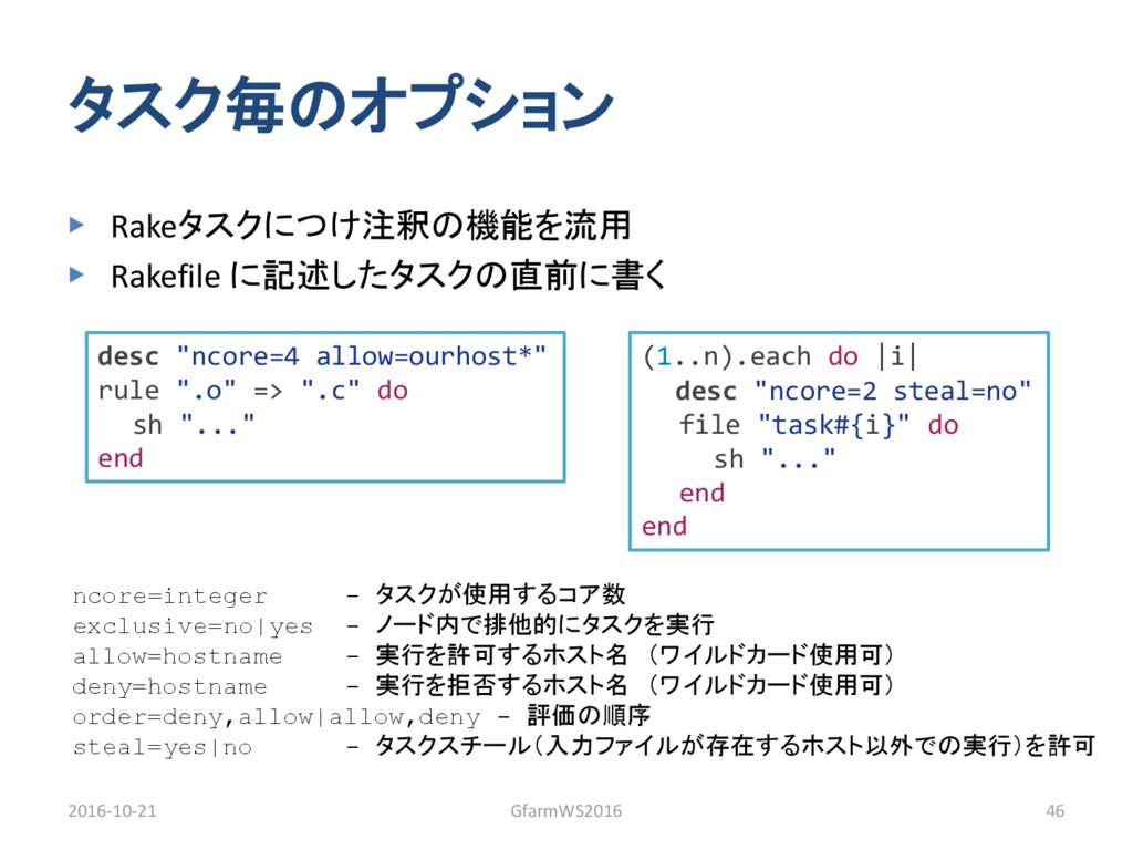 タスク毎のオプション ▶ Rakeタスクにつけ注釈の機能を流用 ▶ Rakefile に記述し...