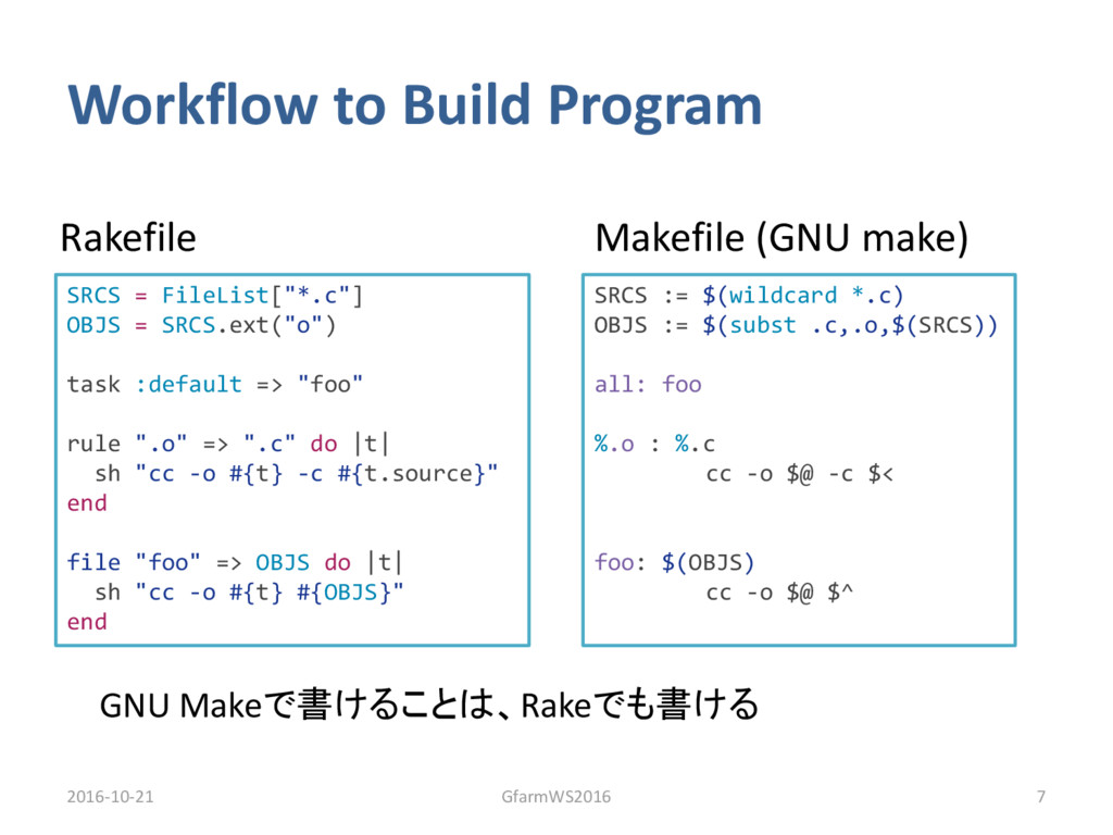 Workflow to Build Program 2016-10-21 7 Makefile...