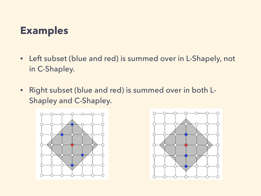Examples • Left subset (blue and red) is summed...