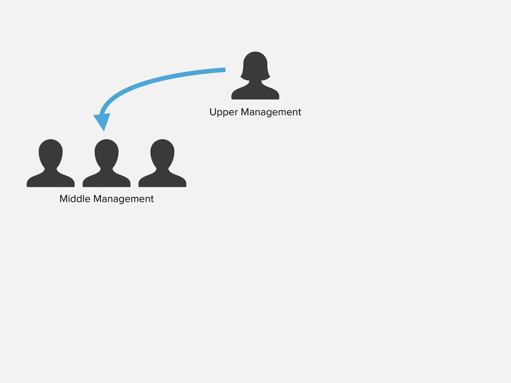 Upper Management  Middle Management