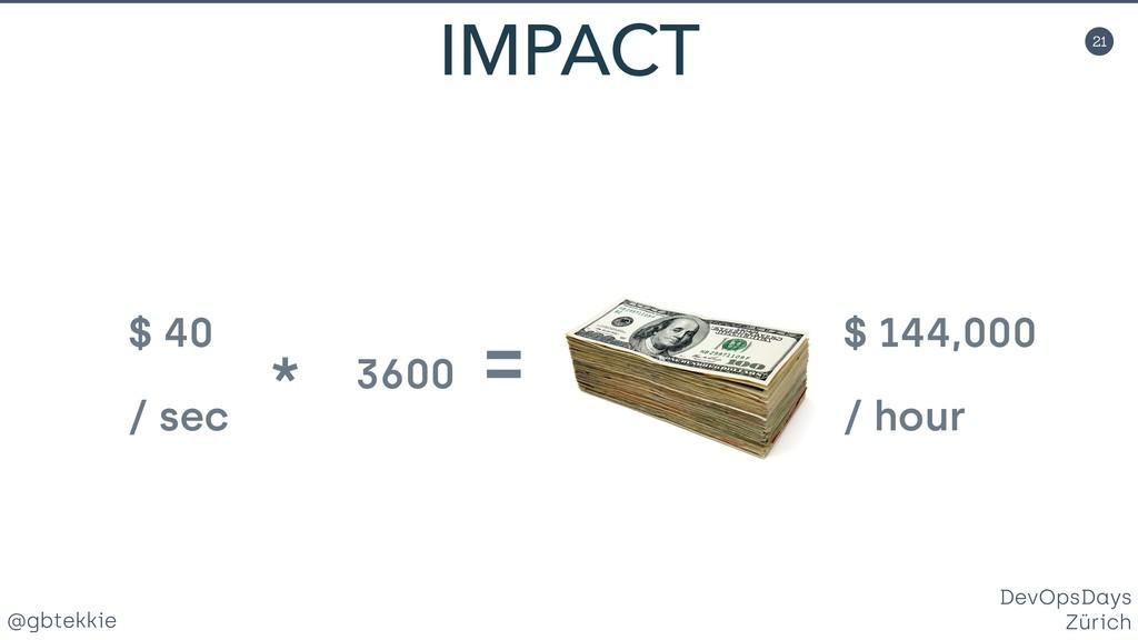 @gbtekkie DevOpsDays Zürich 21 IMPACT $ 144,000...