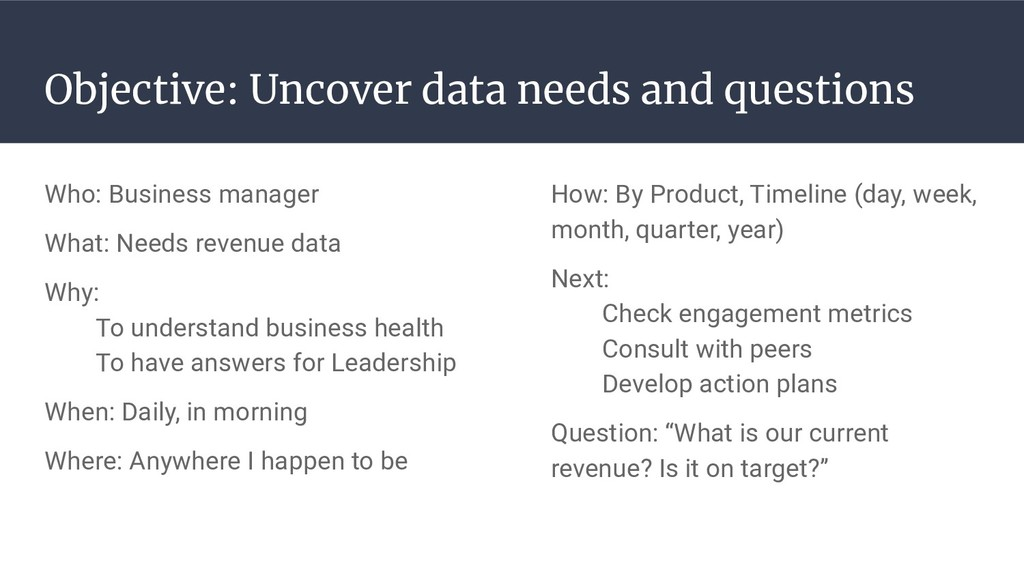 Objective: Uncover data needs and questions Who...