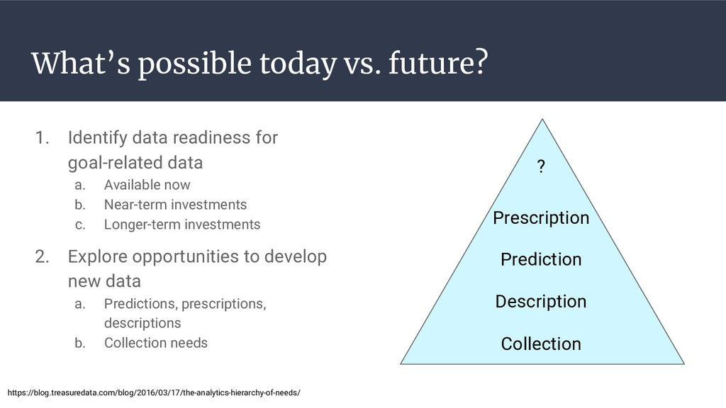 What's possible today vs. future? 1. Identify d...