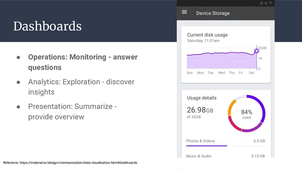 Dashboards ● Operations: Monitoring - answer qu...