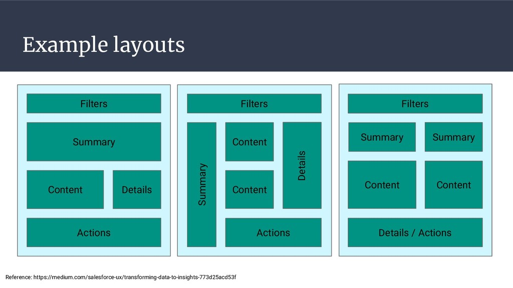 Example layouts Summary Content Actions Details...