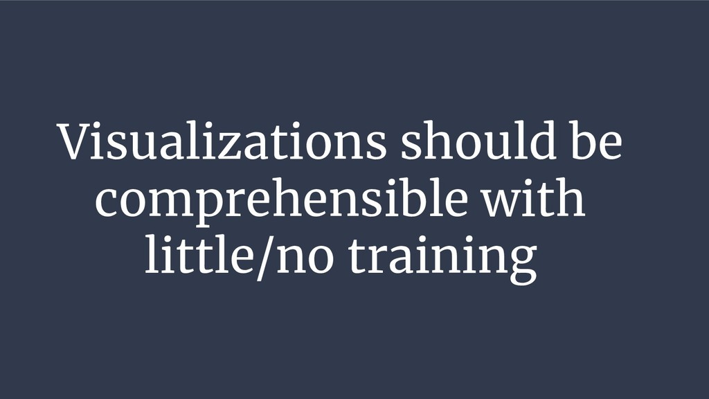 Visualizations should be comprehensible with li...