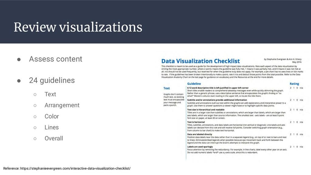 Review visualizations ● Assess content ● 24 gui...