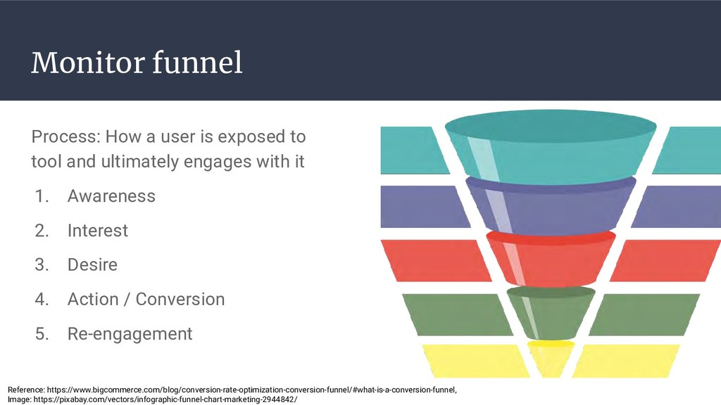 Monitor funnel Process: How a user is exposed t...