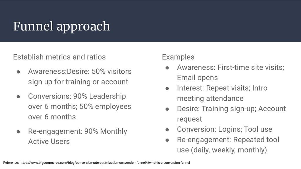 Funnel approach Establish metrics and ratios ● ...