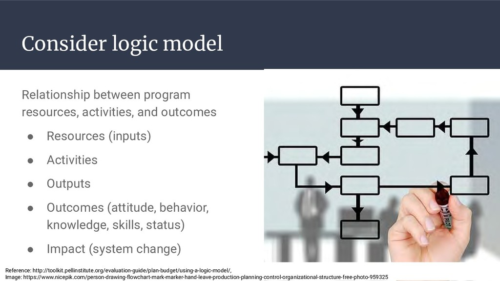 Consider logic model Relationship between progr...