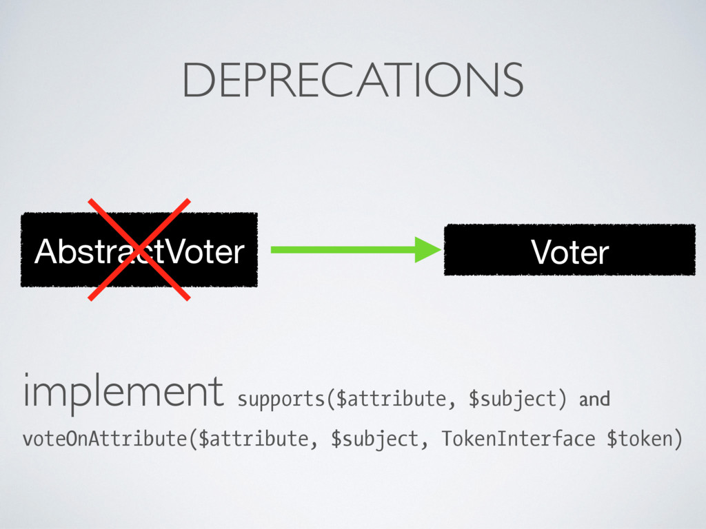 DEPRECATIONS AbstractVoter Voter implement supp...