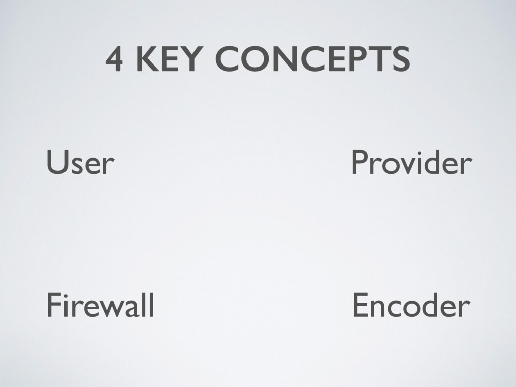 4 KEY CONCEPTS User Provider Firewall Encoder