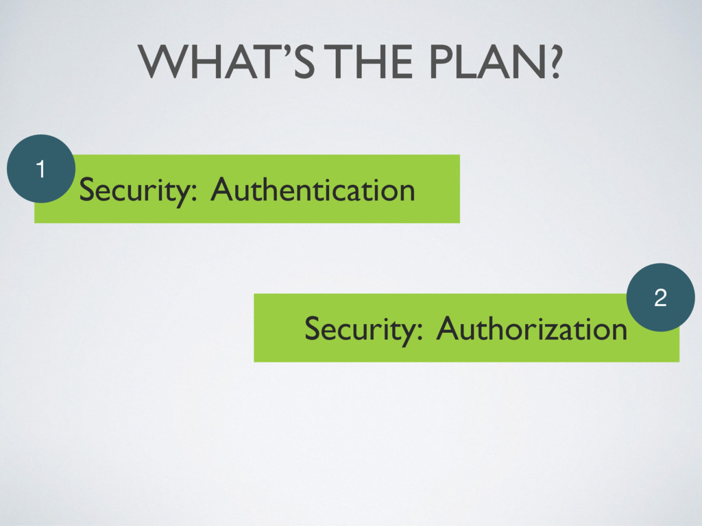 WHAT'S THE PLAN? Security: Authentication 1 Sec...
