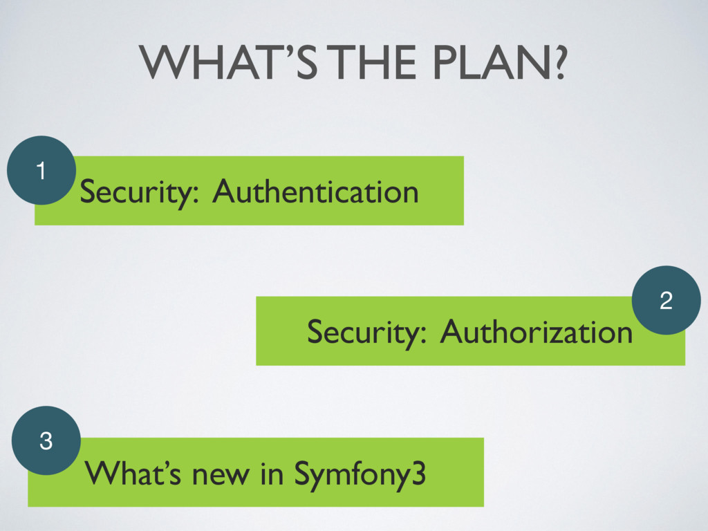 WHAT'S THE PLAN? Security: Authentication 1 Wha...