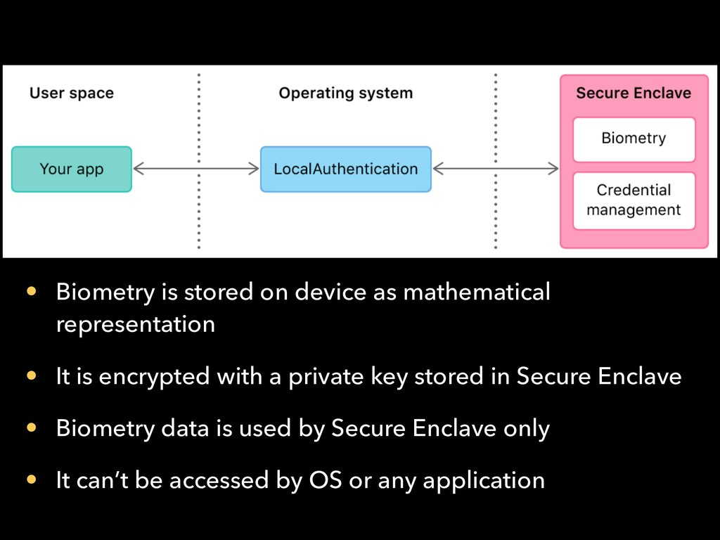 • Biometry is stored on device as mathematical ...