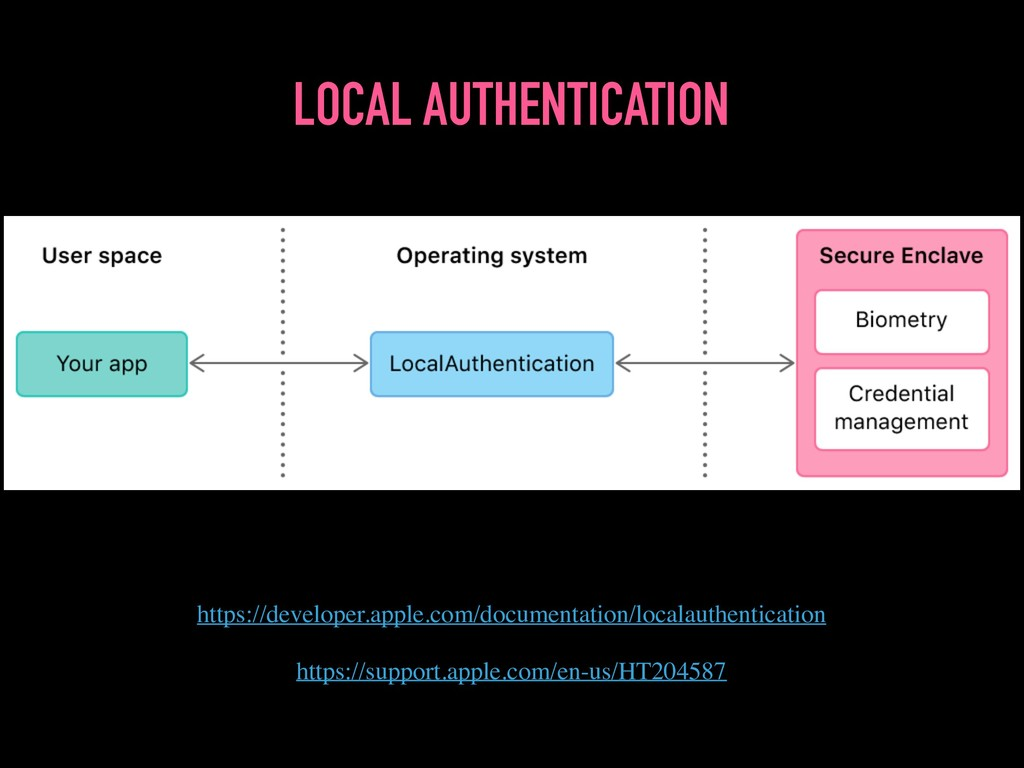 LOCAL AUTHENTICATION https://support.apple.com/...