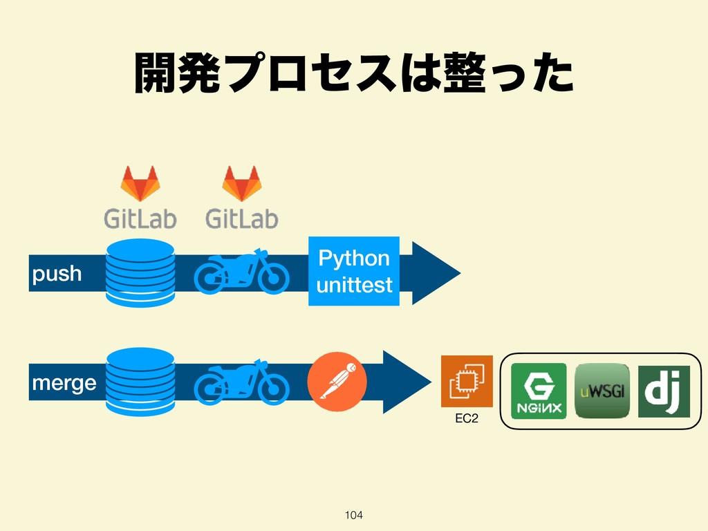 merge push ։ൃϓϩηεͬͨ 104 Python unittest EC2