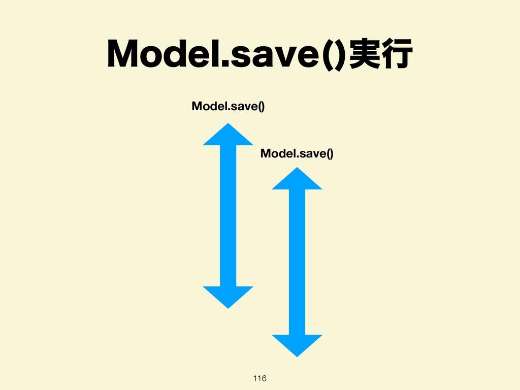 .PEFMTBWF  ࣮ߦ 116 Model.save() Model.save()