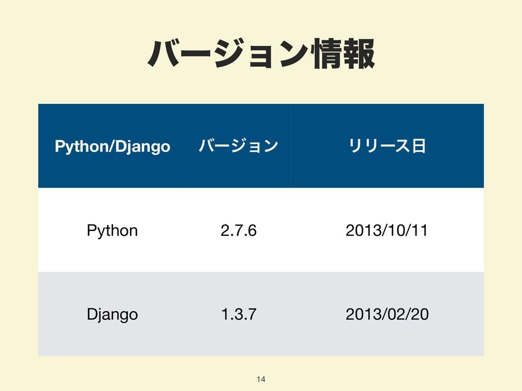 όʔδϣϯใ 14 Python/Django όʔδϣϯ ϦϦʔε Python 2.7...