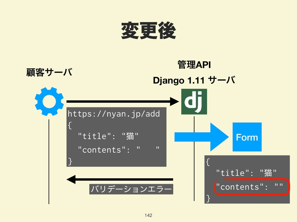 มߋޙ 142 ސ٬αʔό ཧAPI Django 1.11 αʔό https://nya...