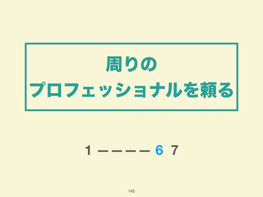 पΓͷ ϓϩϑΣογϣφϧΛཔΔ 145 1 ———— 6 7