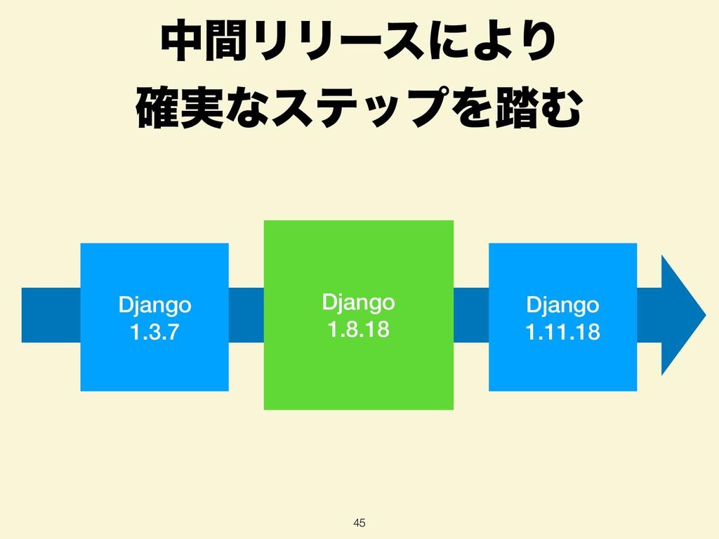 தؒϦϦʔεʹΑΓ ࣮֬ͳεςοϓΛ౿Ή 45 Django 1.3.7 Django 1....