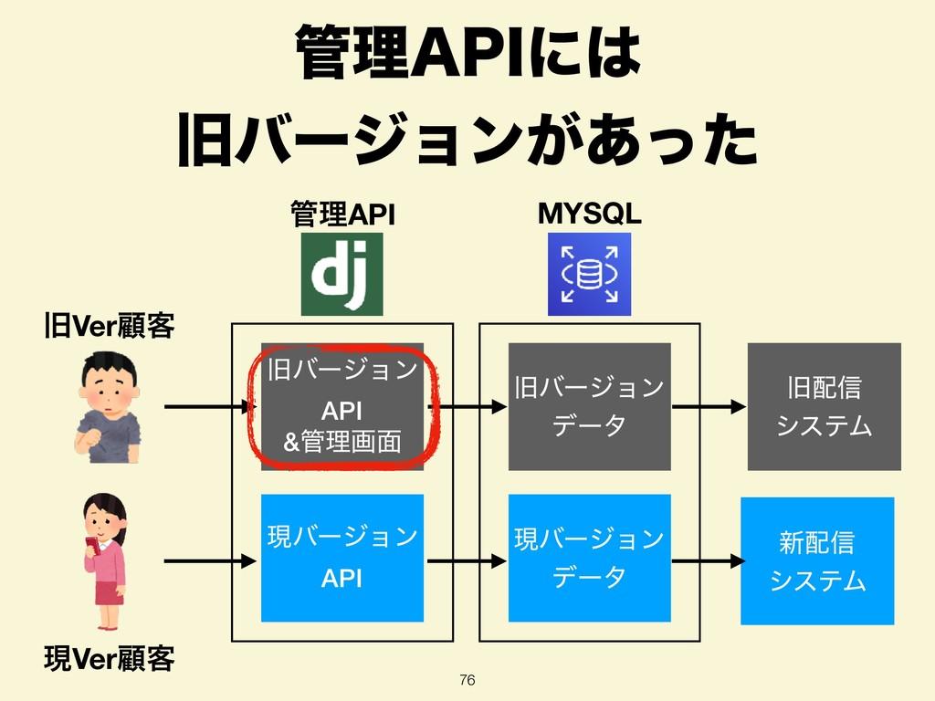"""ཧ""""1*ʹ چόʔδϣϯ͕͋ͬͨ 76 MYSQL ཧAPI چόʔδϣϯ API &..."""