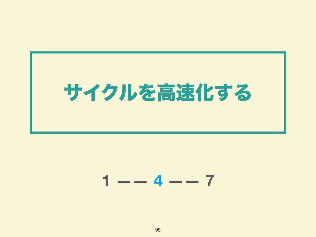 αΠΫϧΛߴԽ͢Δ 98 1 —— 4 —— 7