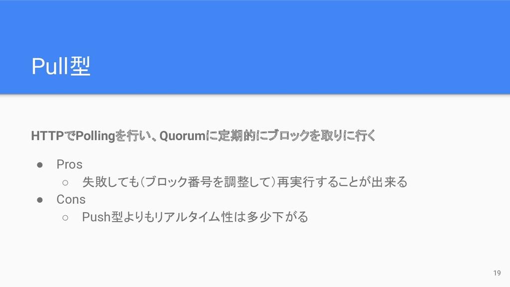 Pull型 HTTPでPollingを行い、Quorumに定期的にブロックを取りに行く ● P...