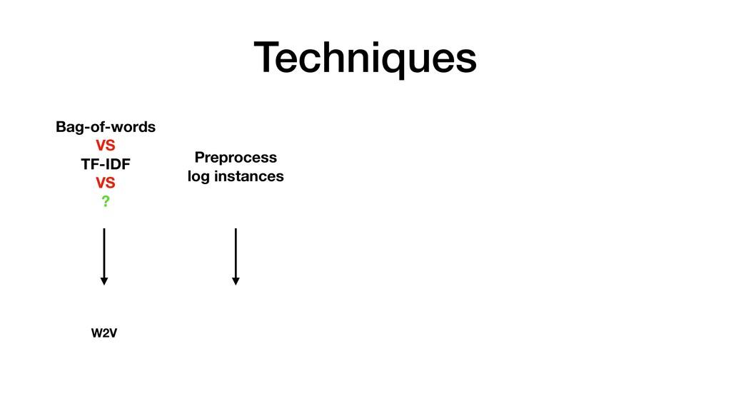 Techniques Bag-of-words VS TF-IDF VS ? Preproce...