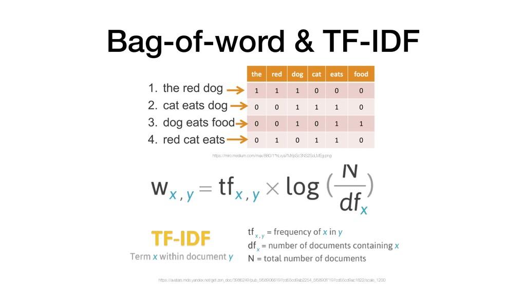 Bag-of-word & TF-IDF https://miro.medium.com/ma...