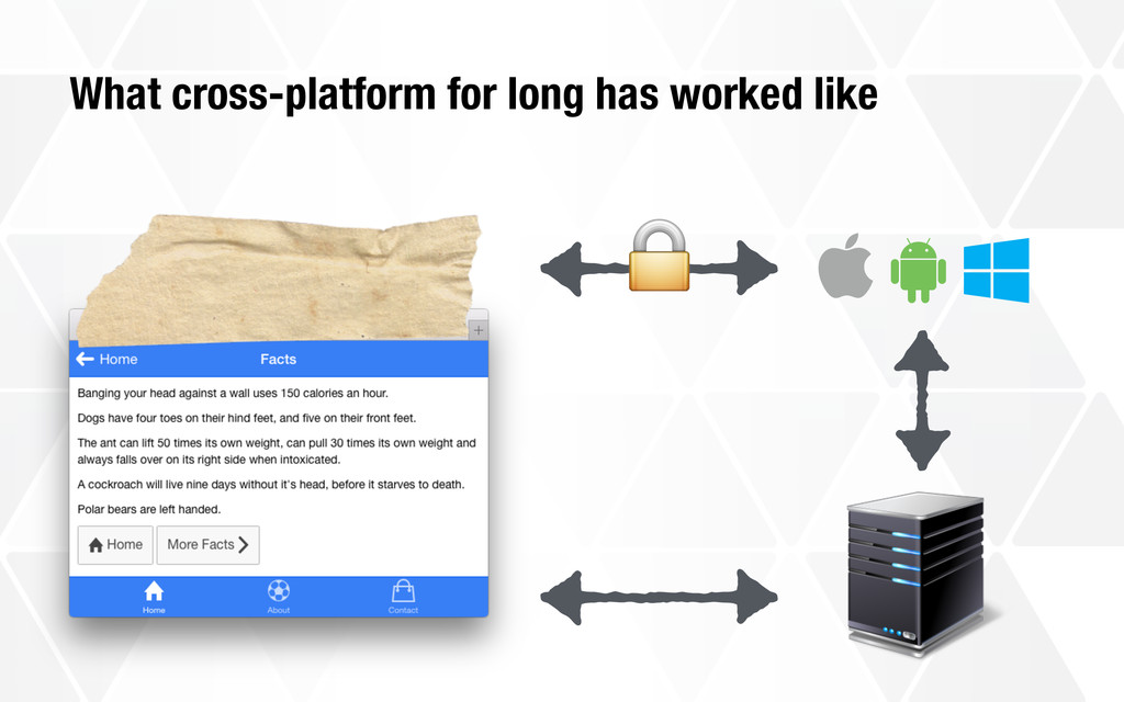 """What cross-platform for long has worked like  """""""