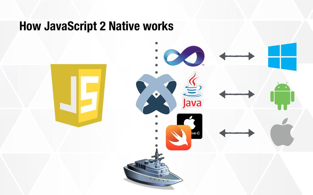 How JavaScript 2 Native works 
