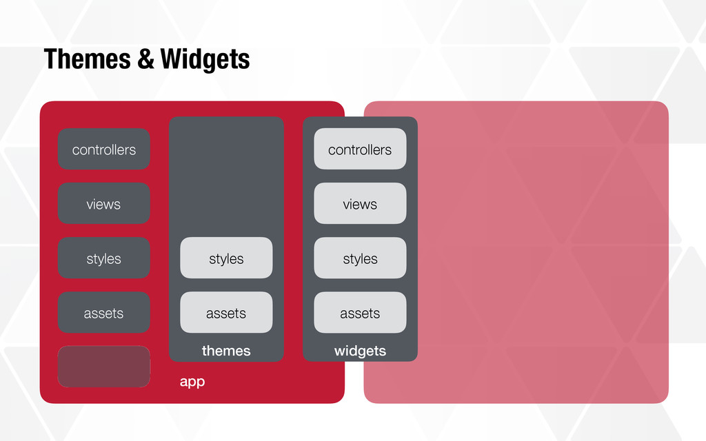 Themes & Widgets app  controllers views styles...